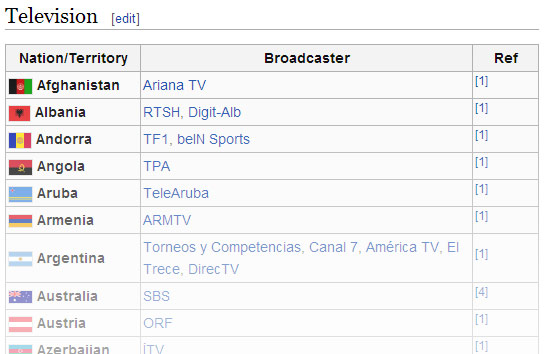 2014-World-Cup-TV-Broadcasters